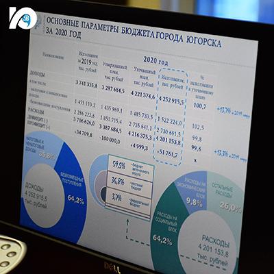 В Югорске состоялись заседания думских комиссий. На минувшей неделе народные избранники обсудили ряд вопросов на комиссиях по экономической и социальной политике, по бюджету и налогам, а также регламенту, нормотворчеству и депутатской этике. В общей сложности рассмотрели 9 вопросов, которые затем были вынесены на заседание Думы города.