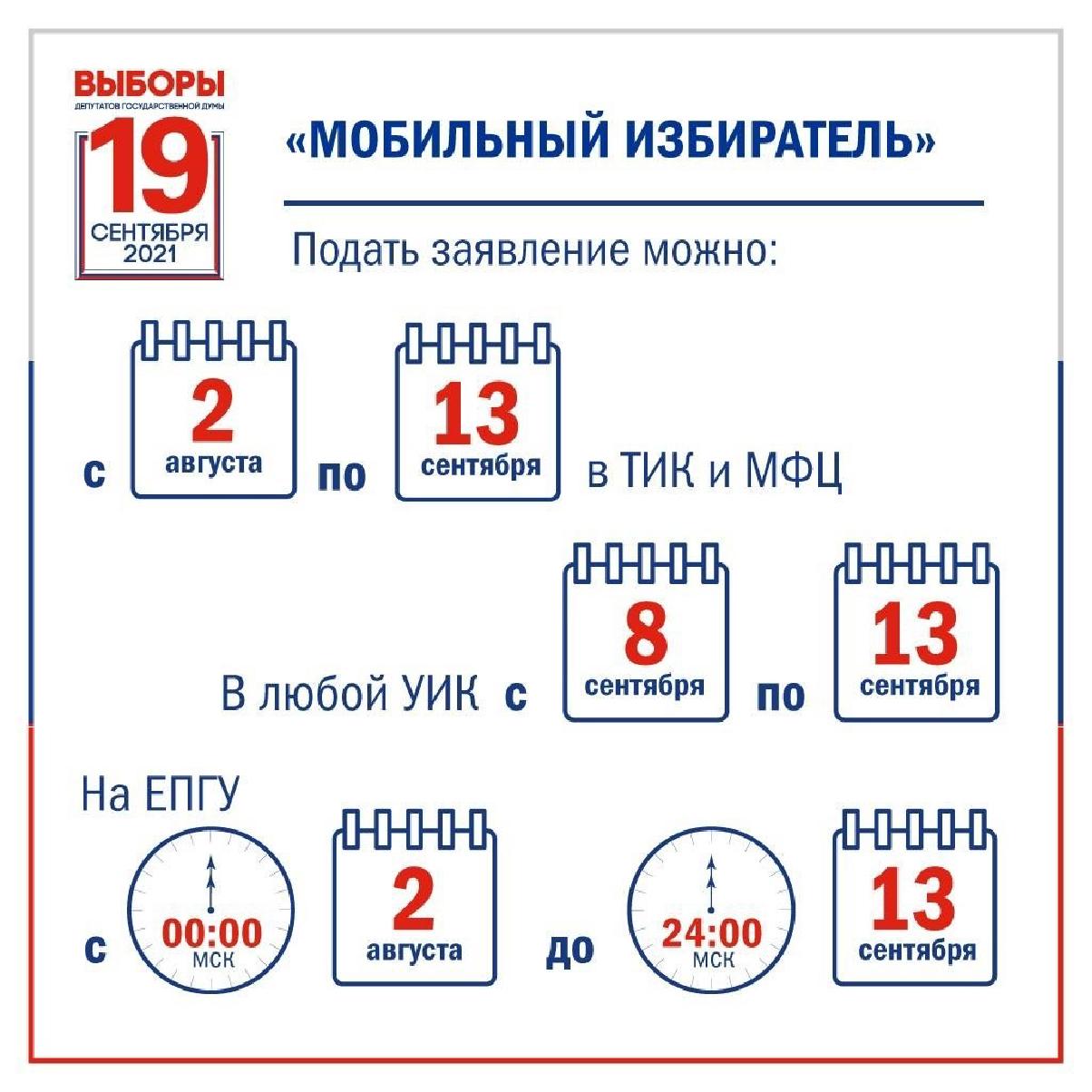 """С помощью технологии """"Мобильный избиратель"""" граждане смогут проголосовать на выборах не по месту регистрации, а по месту нахождения."""