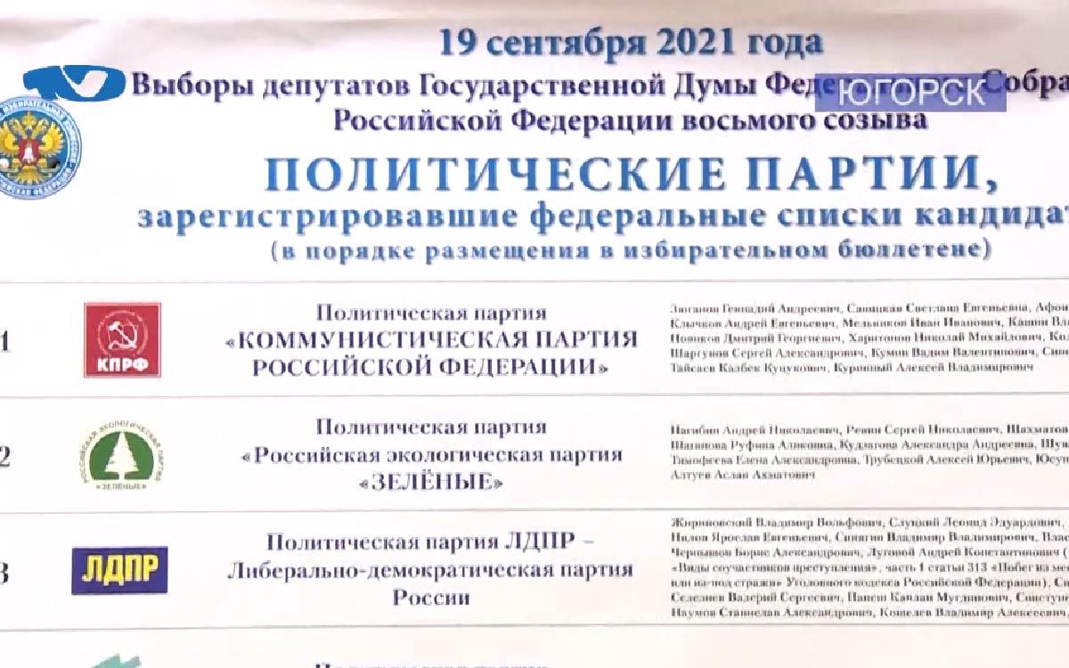 В Югорске в выборах приняло участие в 14 850 избирателей, явка составила 55,4%. В городской думе защищать и отстаивать интересы будет 21 депутат. Среди них представители имеющие партийную принадлежности и самовыдвиженцы.